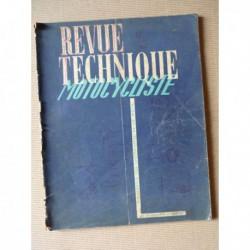 RTM Gnome et Rhône R, R1, R2, R3, R4