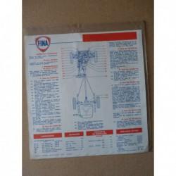 Fiche graissage Fina BMC 850, Austin Seven, Morris 850