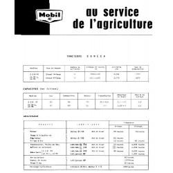 Fiche graissage Mobil Someca SOM 40, DA50L, DA50