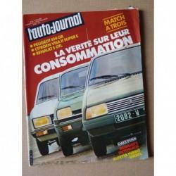 Auto-Journal n°08-81, Renault 5 Auto, Alfa Romeo Alfetta, Peugeot P4, Peugeot 104 GR, Renault 5 GTL, Citroën Visa Super E