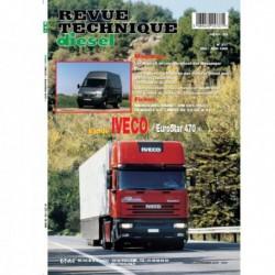 RTD Iveco Eurostar 470