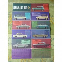 Renault gamme 1964, affiche, catalogue brochure dépliant