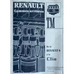 Renault temps de réparation gamme fin 80, début 90