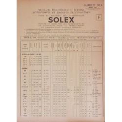 Solex, réglage des carburateurs matériel industriel avant années 60