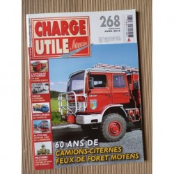 Charge Utile n°268, Saviem SG, Buffalo-Springfield, Kharkov, Neoplan, Darras Dusautoir