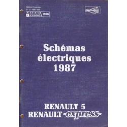 Renault Supercinq et Express, schémas électriques 1987