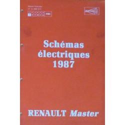 Renault Master, schémas électriques 1987