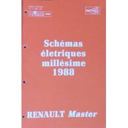 Renault Master, schémas électriques 1988