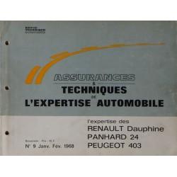 Auto Expertise Panhard 24. Peugeot 403. Renault Dauphine