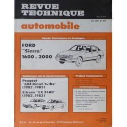 RTA Ford Sierra 1600, 2000