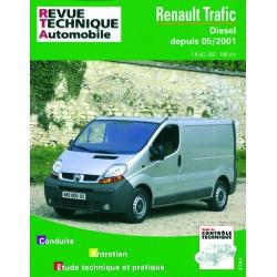 RTA Renault Trafic II et Nissan Primastar 1.9 dCi
