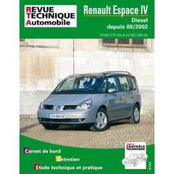 RTA Renault Espace IV, Diesel