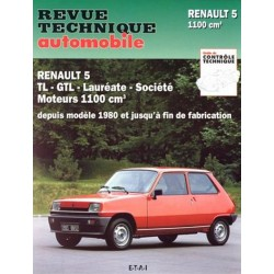 RTA Renault 5 TL, GTL 1980-85