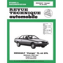 RTA Renault Fuego TL, GTL 1980-85