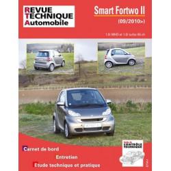 RTA Smart Fortwo II