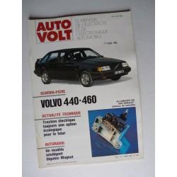 Auto Volt Volvo 440, 460 GLE, GLT, Turbo