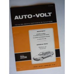 Auto Volt Renault 25 TS, GTS