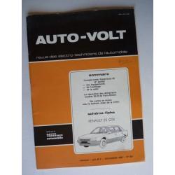 Auto Volt Renault 25 GTX