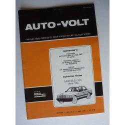 Auto Volt Mercedes 200 (w124)