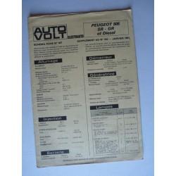 Auto Volt Peugeot 505 SR, GR, SRD, GRD