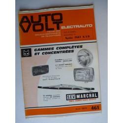 Auto Volt Fiat X1/9