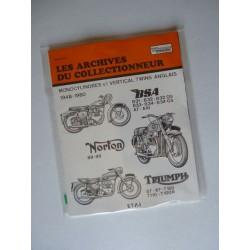 Les Archives BSA, Norton et Triumph 1948-60