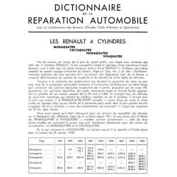 Manuel Renault Mona, Celta, Prima, Viva 4 cylindres 1931-39