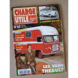 Charge Utile n°43, Delahaye 163, IH McCormick-Deering, Belle-Clot, Théault