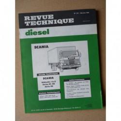 RTD Scania séries 81, 82, 86. Scania DS, DSI 8.01, 8.05