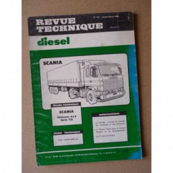 RTD Scania 112 G, P, R. Scania DS11, DS1102, DS1114, DS1115, DSC1101