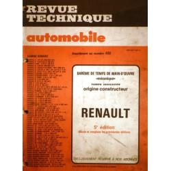 Temps de réparation Renault années 80 et 90 (5éme édition)
