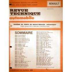 Temps de réparation Renault années 80 et 90