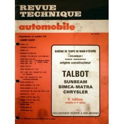 Temps de réparation Talbot, Sunbeam, Simca-Matra, Chrysler années 80 et 90