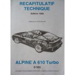 Alpine A610 Turbo D503, récapitulatif technique