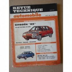 RTA Citroën BX19 GT, TRS, GTi