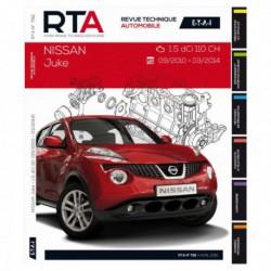 RTA Nissan Juke 1.5 dCi