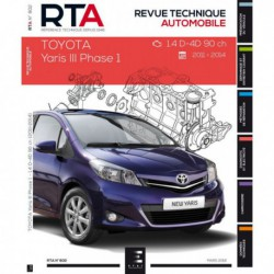 RTA Toyota Yaris III phase 1 (2011-14)
