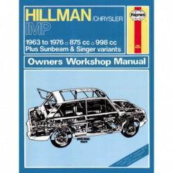 Haynes Hillman Imp, Sunbeam Imp, Singer Chamoix (1963-76)